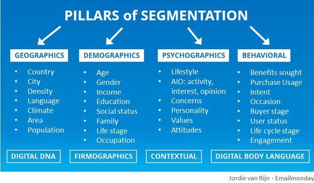 Segmentation.jpg